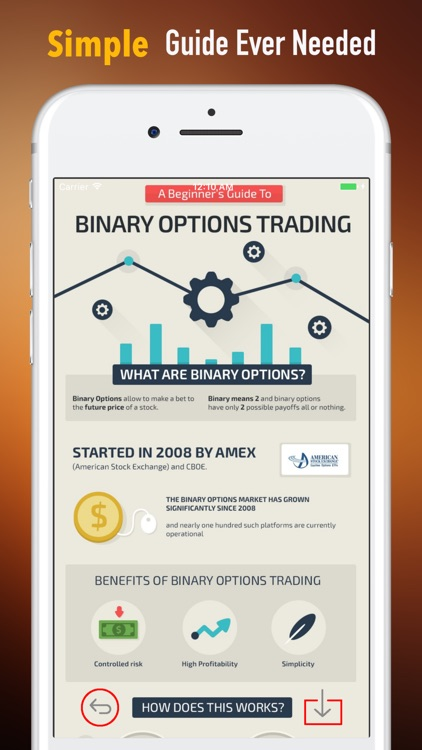 Options Trading 101-Investing Guide and Tutorial