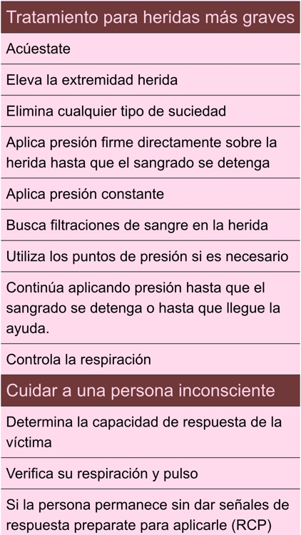 First Aid In Spanish