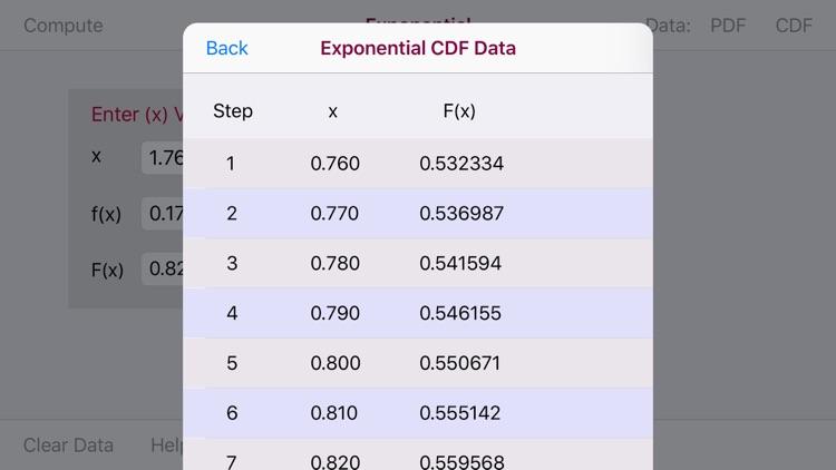 Exponential Distribution Func screenshot-4