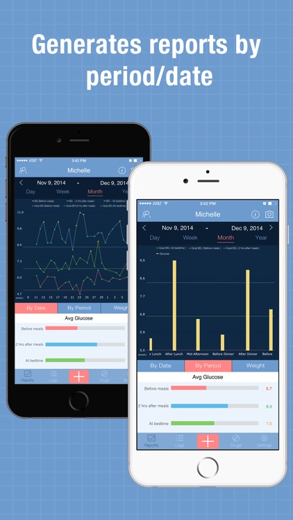 Glucose Wiz - Blood Sugar Log & Medication Tracker