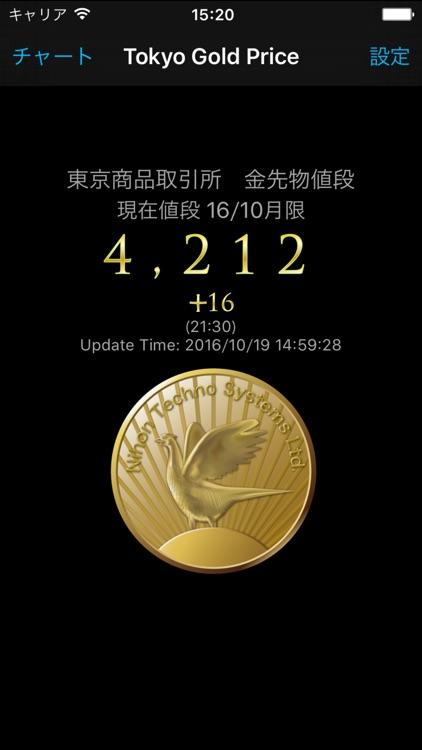 Tokyo Gold Price