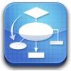 Workflow Design - Diagram, Mockup & Flowchart