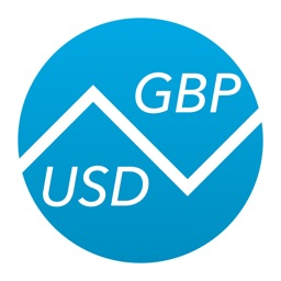 British Pounds To US Dollars (GBP to USD)