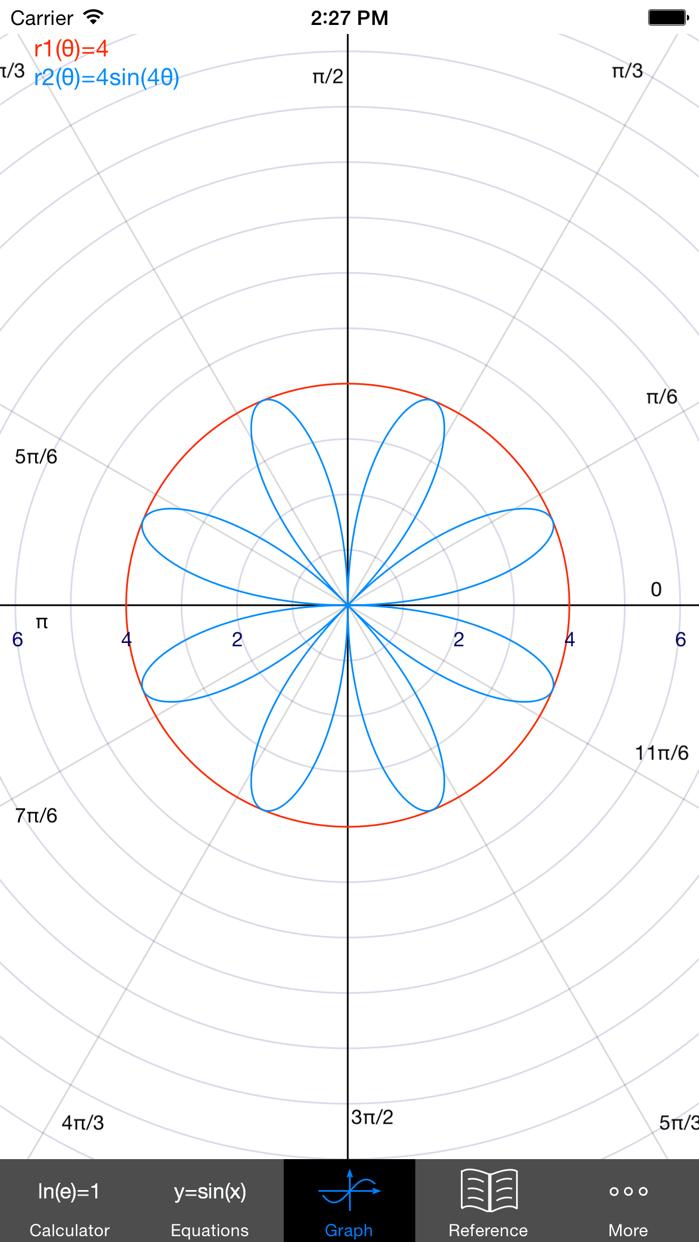 Free Graphing Calculator Screenshot