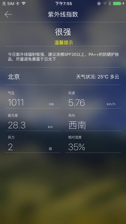 PM2.5 - 空气质量指数