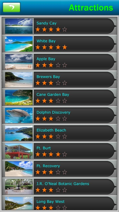 British Virgin Islands Offline Map Travel Guide review screenshots