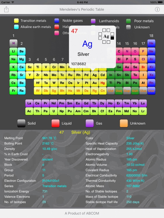 Mendeleev's Periodic Table screenshot-3