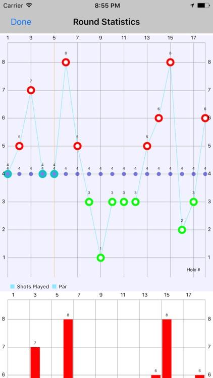 Golf Performance Stats screenshot-4