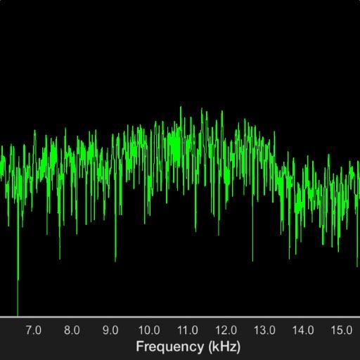 Audio Spectrum
