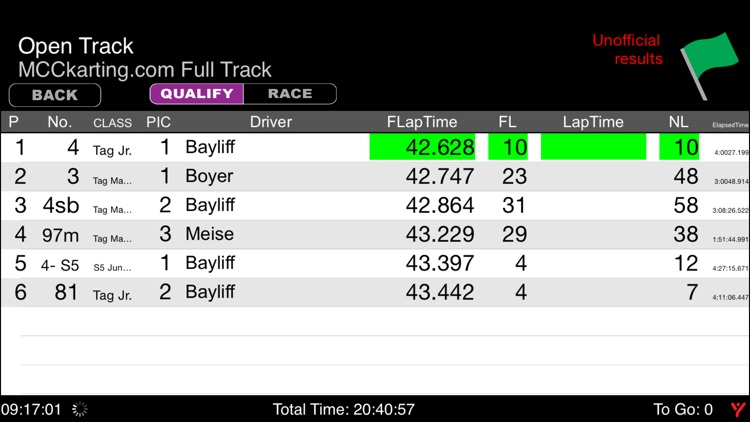 MYLAPS Live Timing Wifi