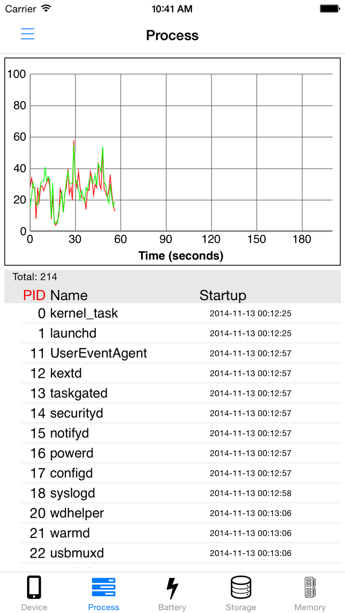 System Guard - system, data traffic, routing table Screenshot