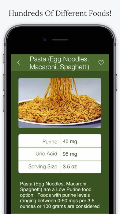 Gout Diet Foodsのおすすめ画像3