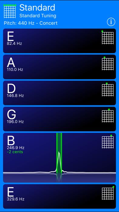 Guitar Tuner! - Revenue & Download estimates - Apple App Store - US