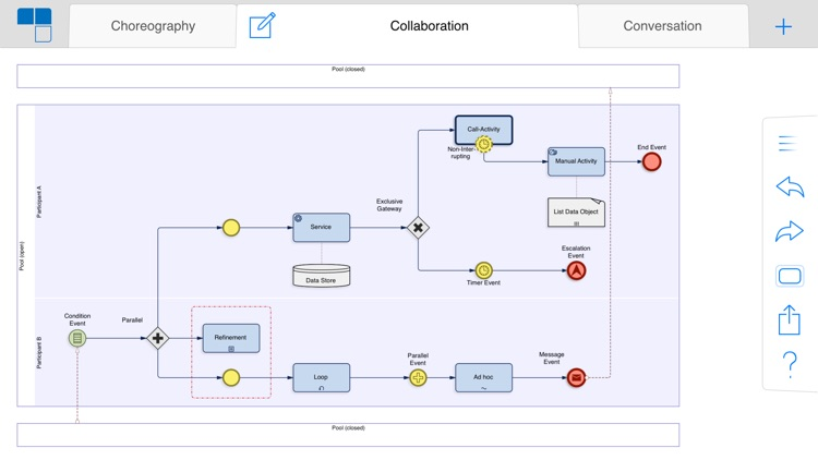 Cubetto - BPMN, UML, Flowchart, VSM screenshot-0