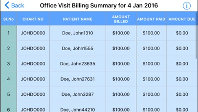 IDC Billing Summary screenshot four