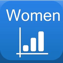 Women and Girls.