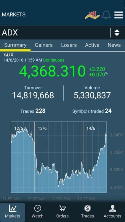 Global for shares and bonds screenshot-3