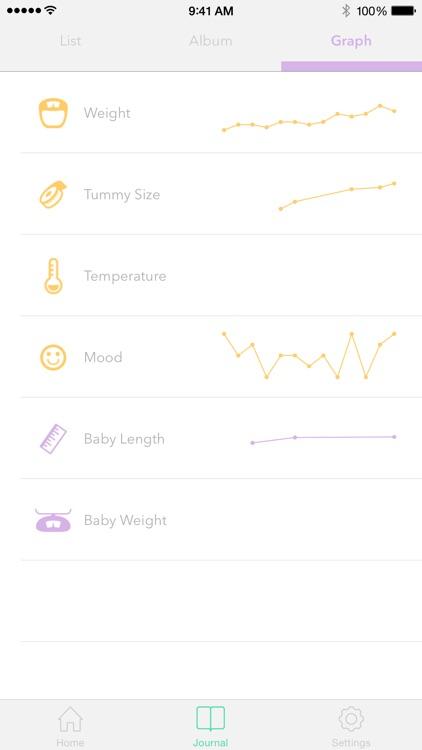 Pregnancy Tracker ! screenshot-4