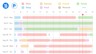 24H - Hours Tracker for Work, Sleep Cycle Analysis
