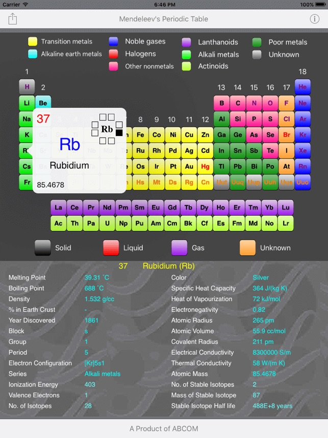 Mendeleevs periodic table on the app store urtaz Gallery