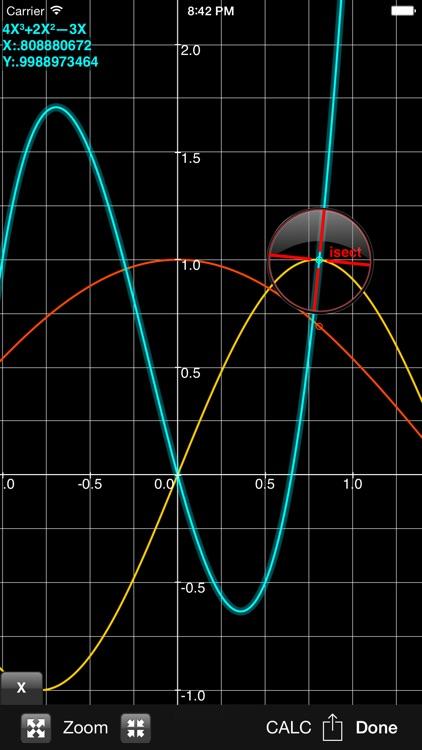 GraphNCalc83
