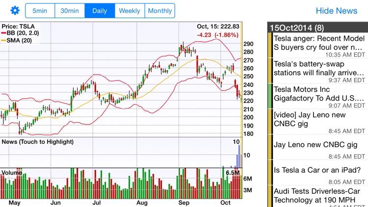 Stocks: Realtime Quotes Charts screenshot-4