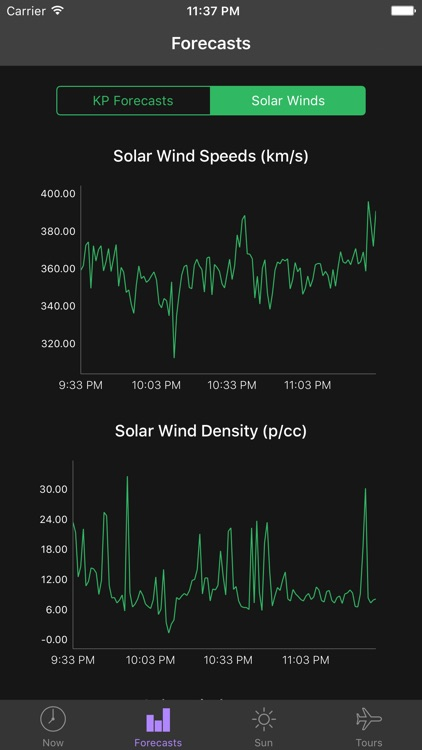 My Aurora Forecast & Alerts screenshot-4