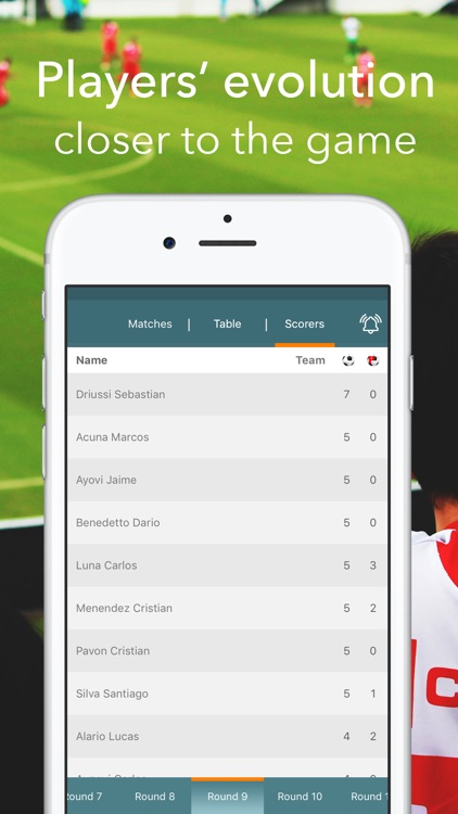 Primera Division - Live Football Statistics screenshot-3