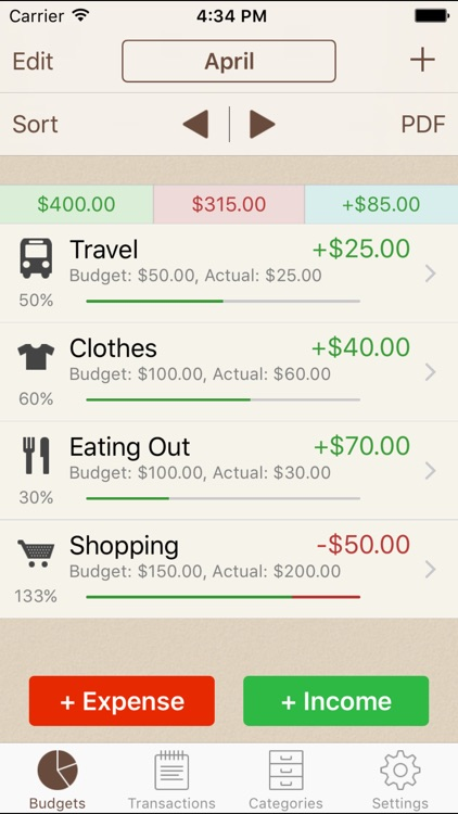 My Budgets