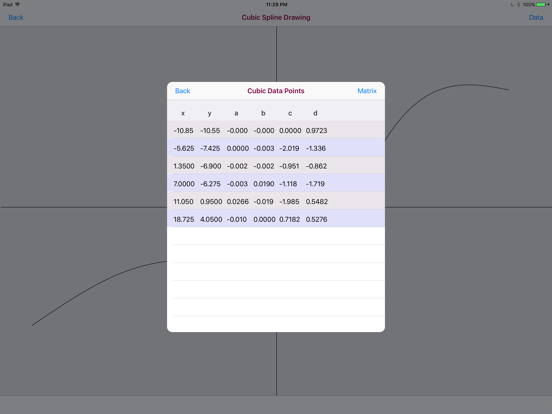 Cubic Spline Calculator