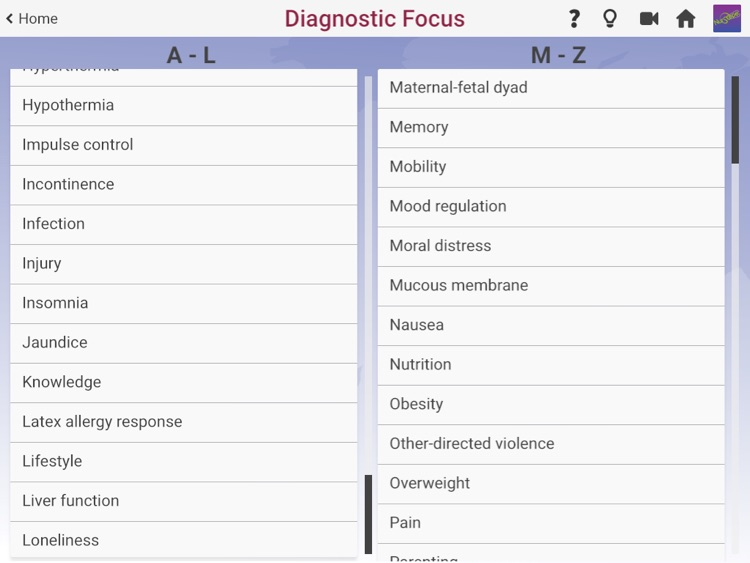 NurScope™ NANDA-I Nursing Diagnosis – Links Nursing Assessment to NANDA International Nursing Diagnoses screenshot-4
