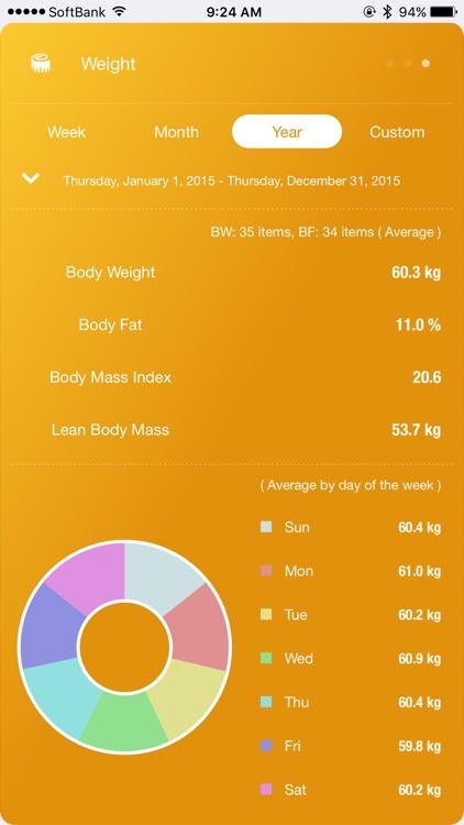 Vitalbook - Health and Fitness screenshot-3
