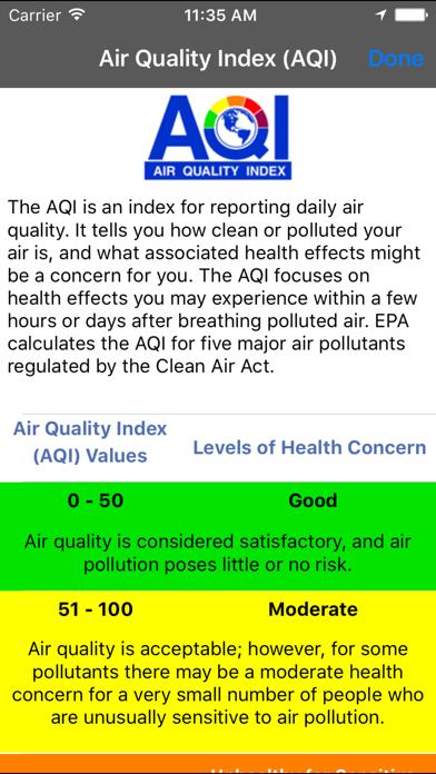 Smog Reportのおすすめ画像5