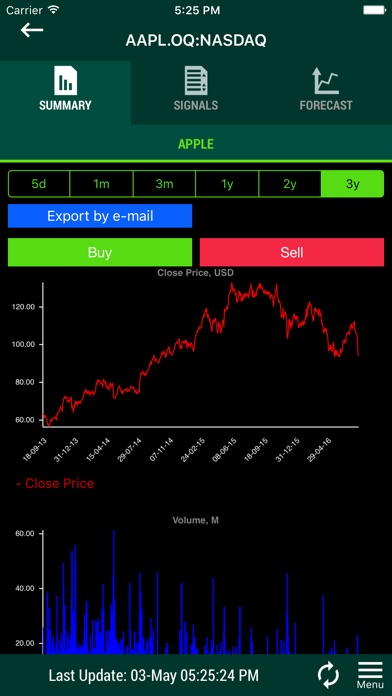 Stock Market Data Forecast Screenshots