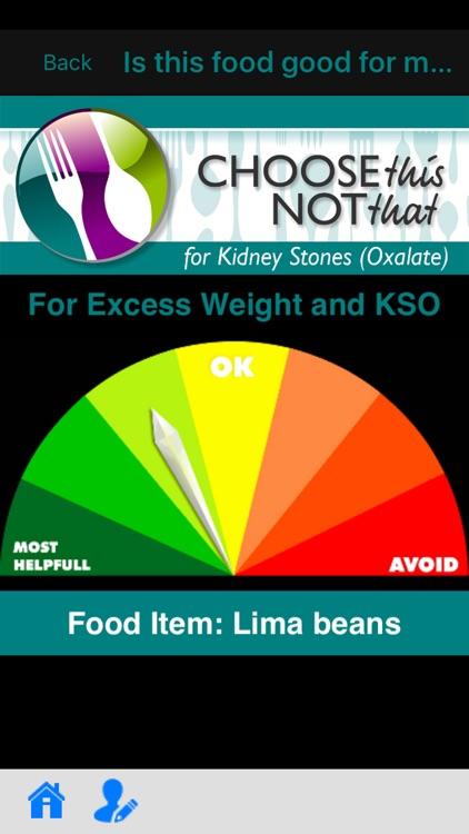 Kidney Stones (Oxalate)