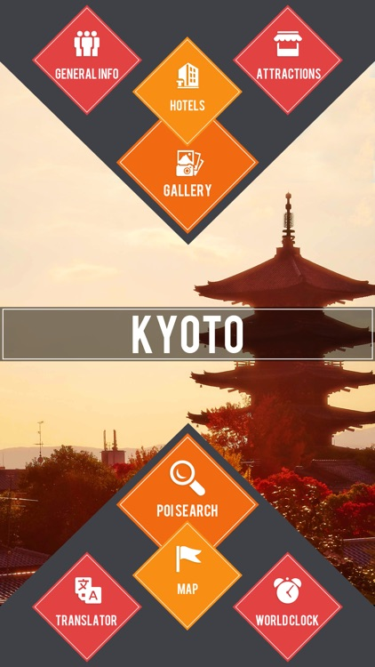 Kyoto Offline Travel Guide