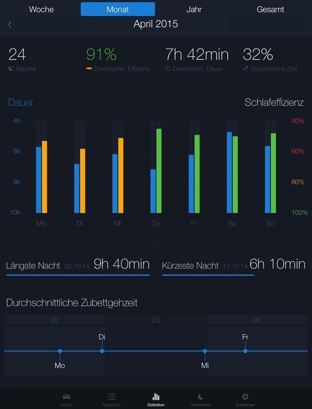 Sleep Better: Schlaf Analyse Screenshot