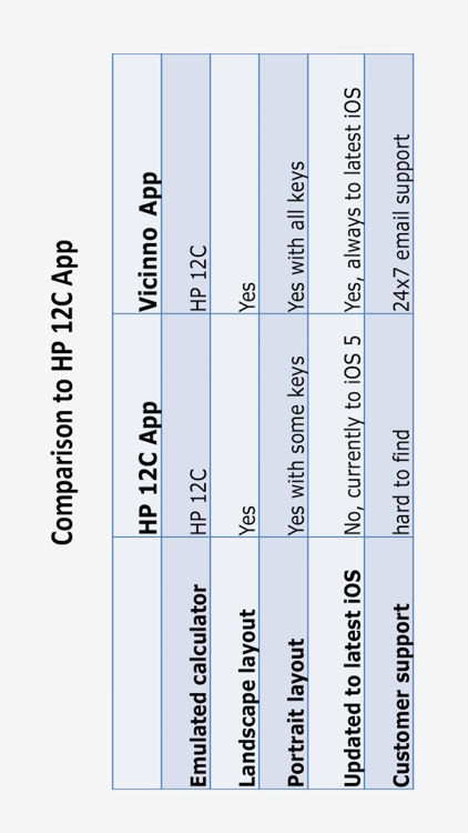 Vicinno Financial Calculator screenshot-4