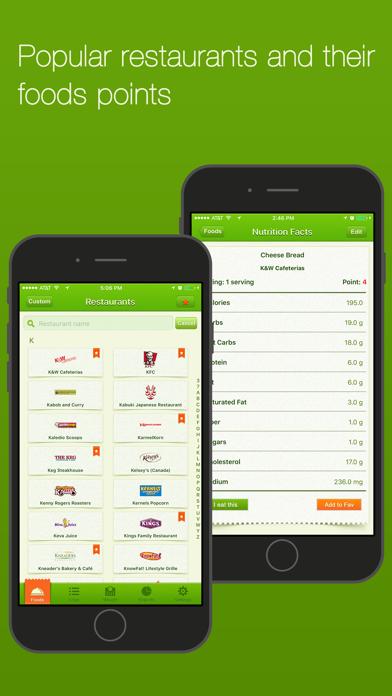 Restaurants Points Tracker - Food Score Calculator