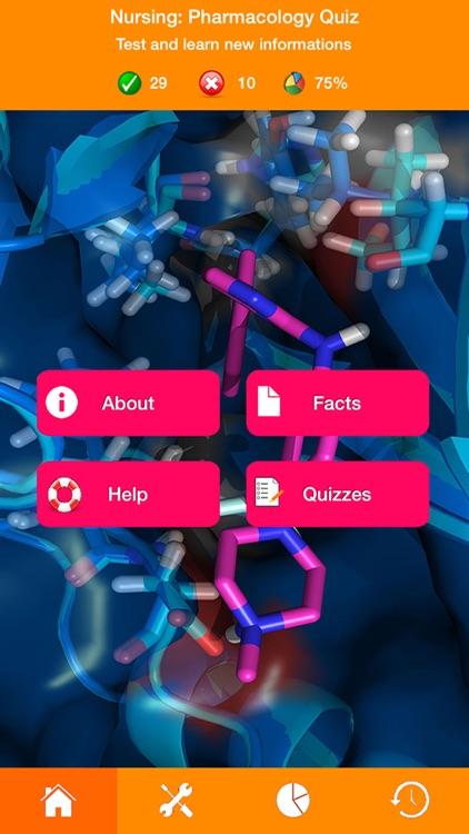 Nursing : Pharmacology Quiz