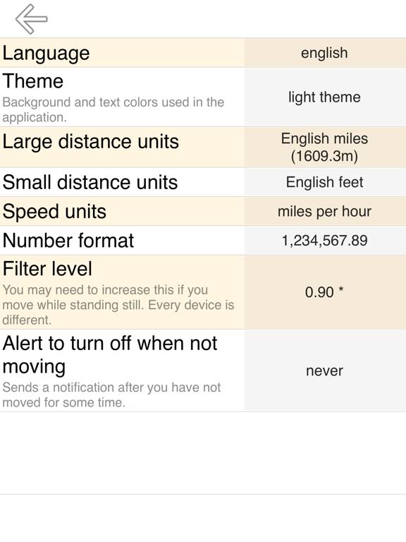 GPS Odometer | App Price Drops