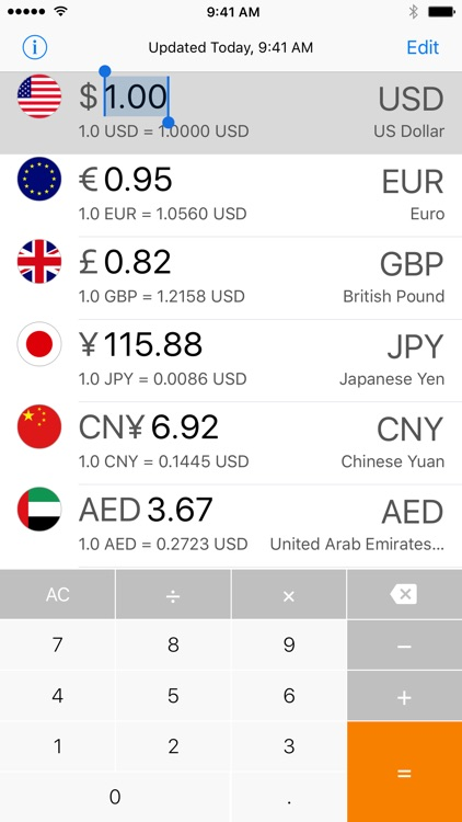 Currency Today - Exchange Rates Converter (Forex)
