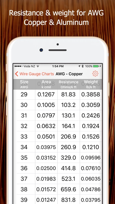 Wire gauge charts size tables for awg swg bwg app price drops screenshot 10 for wire gauge charts size tables for awg swg bwg keyboard keysfo Gallery
