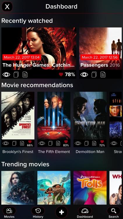 Kyra for Trakt: Movies edition
