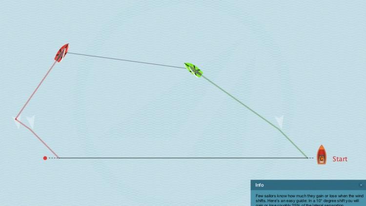 Tactical Sailing Tips 2.0