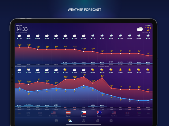 WEATHER NOW ° - local forecast Screenshots