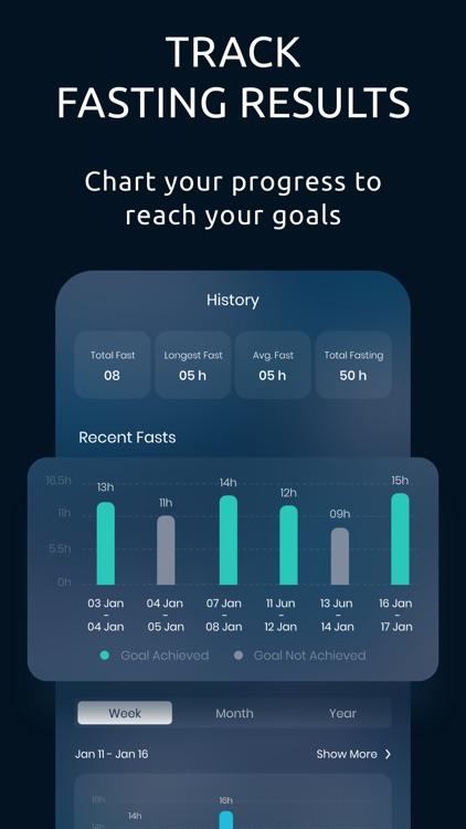 Fasting App - Weight Loss screenshot-3