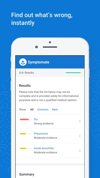 Symptomate – Symptom checker