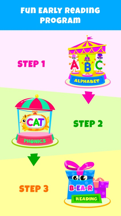 Alphabet ABC Letter Kids Games screenshot-0