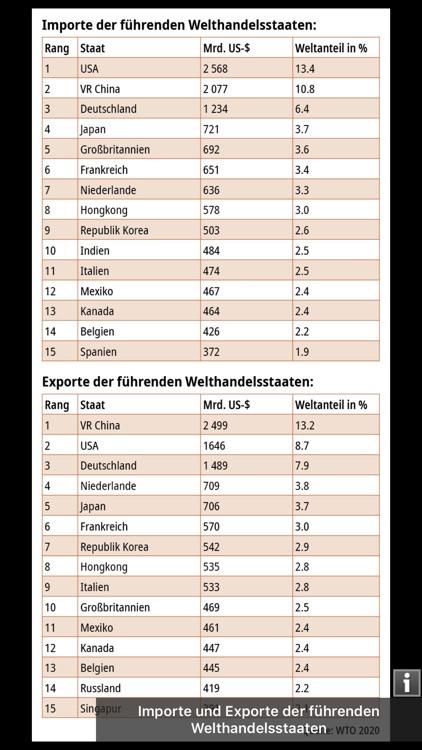 KOSMOS Welt-Almanach 2021 screenshot-8
